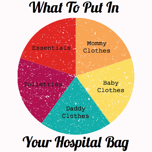 What to put in your hospital bag2_Fotor